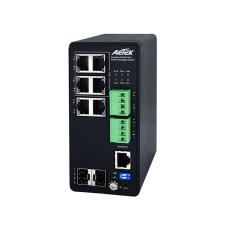 Industrial 8*30W PoE, 4*SFP L2 Plus